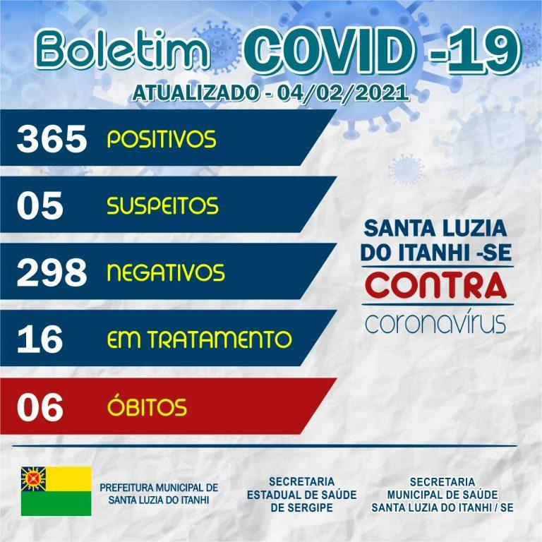 BOLETIM COVID 19 – 04 DE FEVEREIRO DE 2021 – Prefeitura ...